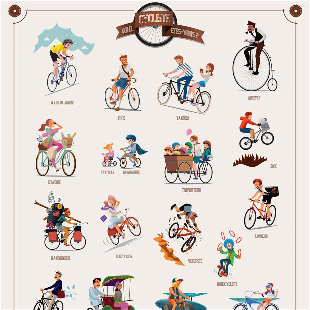 Quel cycliste êtes vous ?