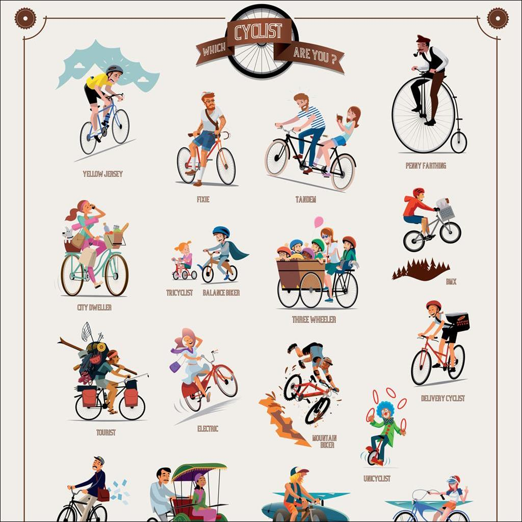 Which cyclist are you?