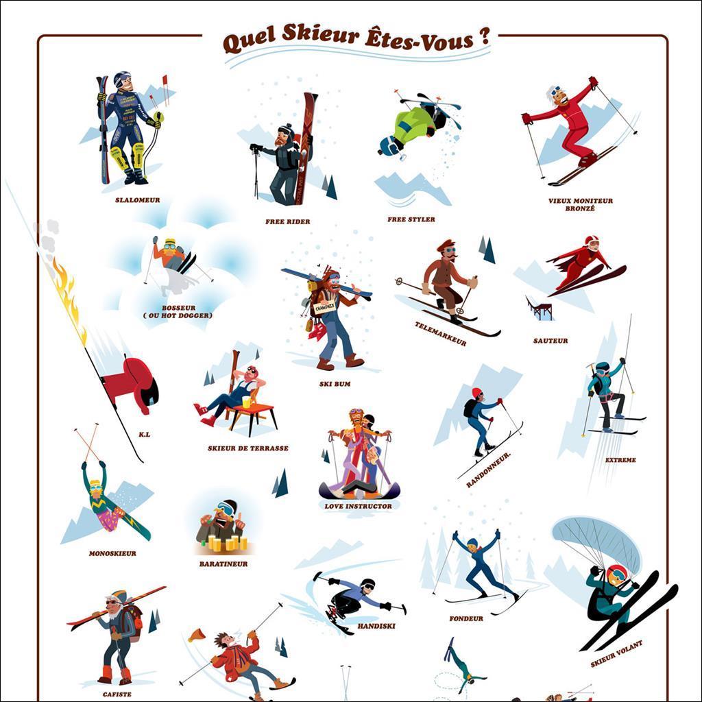 Quel skieur etes vous ?