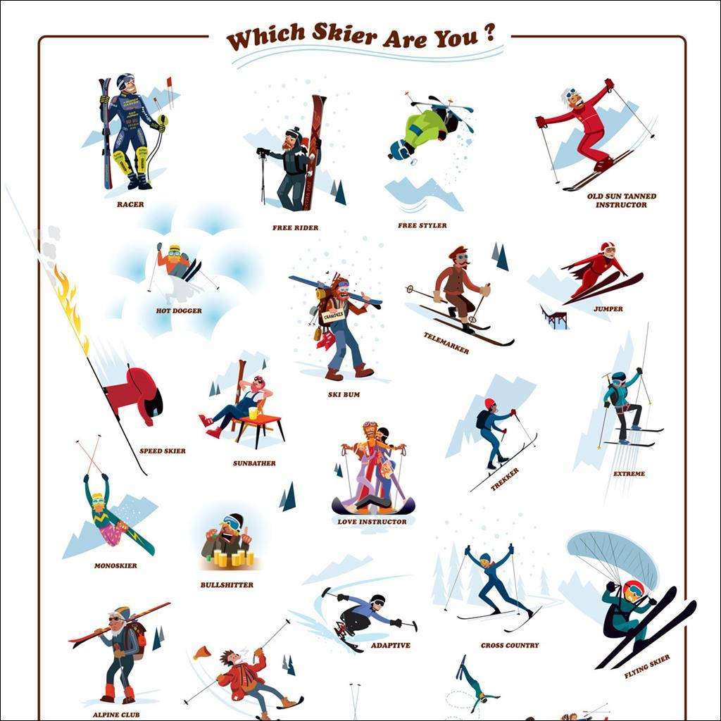 Which skier are you ?